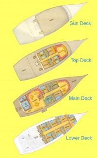 Мальдивы дайвинг сафари яхта M/Y Carina схема