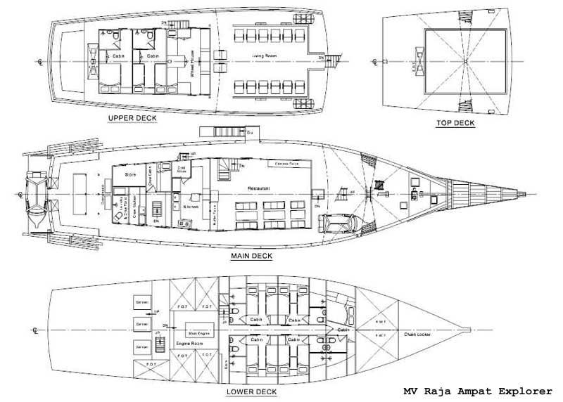 дайв сафари индонезия схема лодки Raja Ampat Exporer